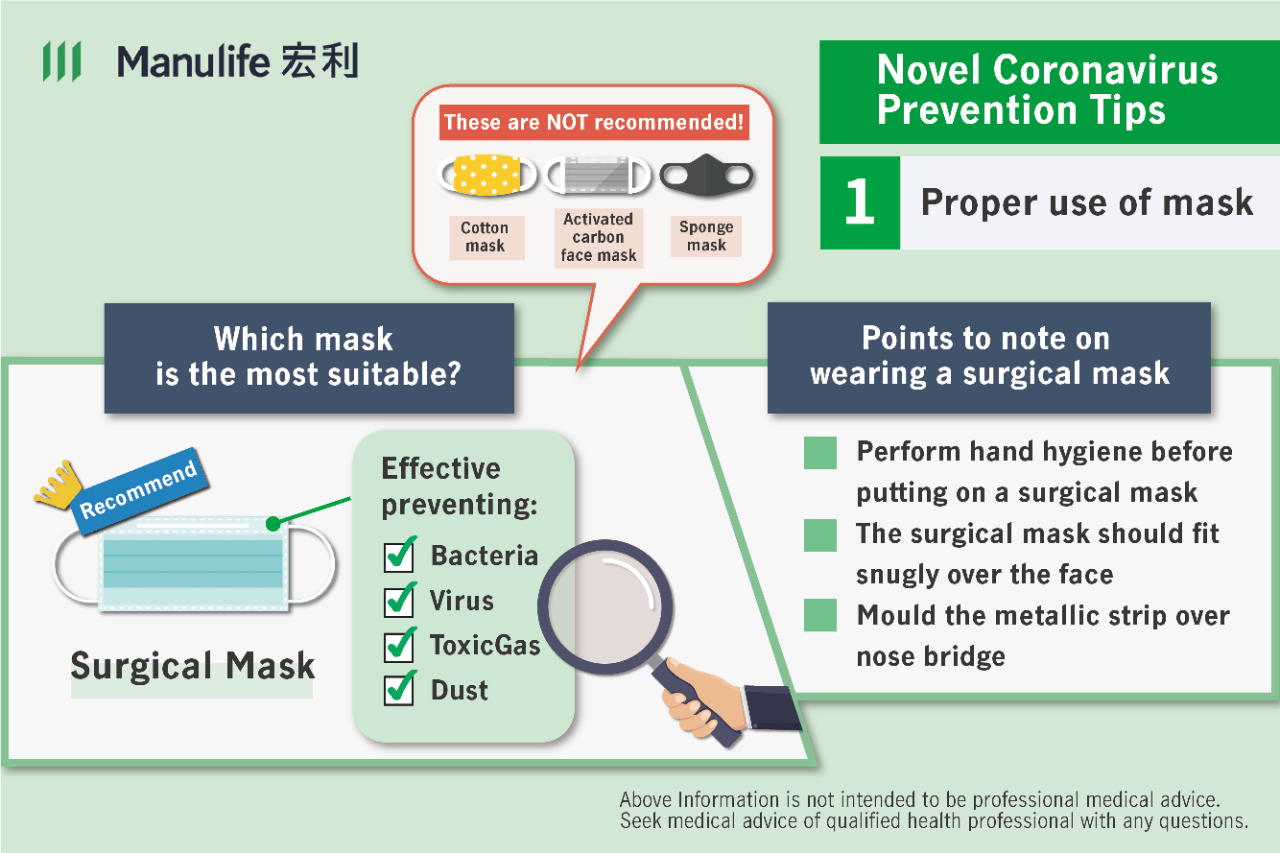 Coronavirus protection tips on the proper use of face masks during the Covid 19 outbreak in Hong Kong.