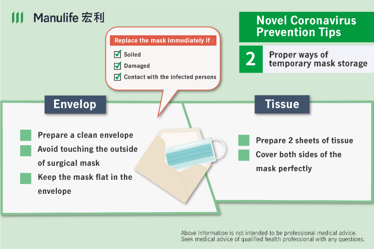 Coronavirus protection tips on the safe and proper ways to store single use face masks during the Covid 19 outbreak in Hong Kong.